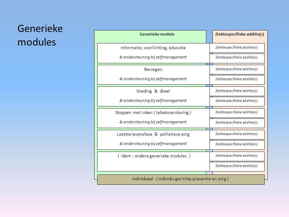 Generieke modules Generieke moduleZiektespecifieke additie(s) Informatie, voorlichting, educatie & ondersteuning bij zelfmanagement Individueel ( individu-gerichte preventie en zorg ) Bewegen & ondersteuning bij zelfmanagement Ziektespecifieke additie(s) Voeding & dieet & ondersteuning bij zelfmanagement Stoppen met roken ( tabaksverslaving ) & ondersteuning bij zelfmanagement Laatste levensfase & palliatieve zorg & ondersteuning bij zelfmanagement Ziektespecifieke additie(s) ( idem : andere generieke modules ) Ziektespecifieke additie(s)