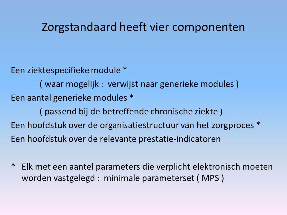 Zorgstandaard heeft vier componenten Een ziektespecifieke module * ( waar mogelijk : verwijst naar generieke modules ) Een aantal generieke modules *