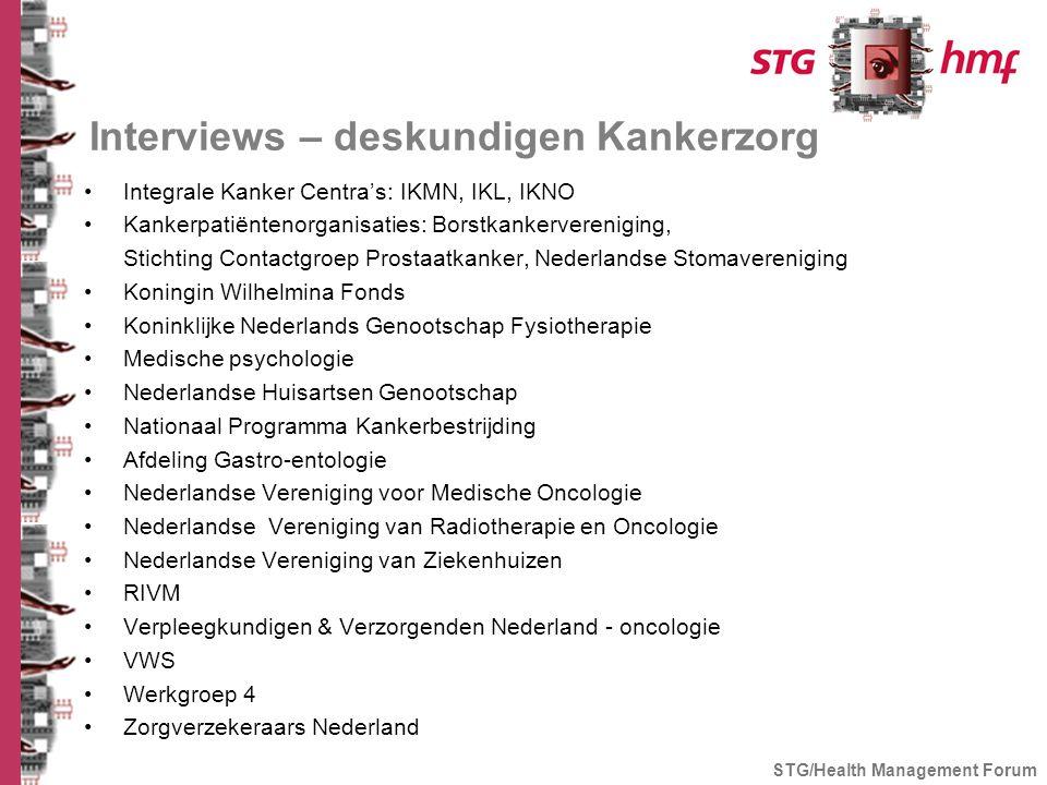 Interviews – deskundigen Kankerzorg Integrale Kanker Centra's: IKMN, IKL, IKNO Kankerpatiëntenorganisaties: Borstkankervereniging, Stichting Contactgr