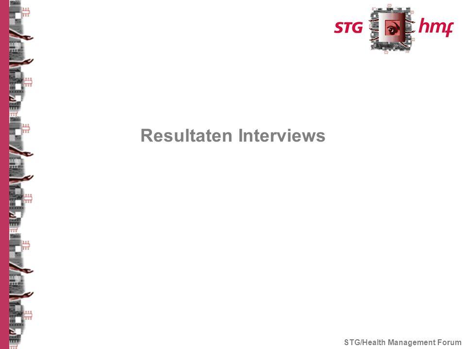 Resultaten Interviews STG/Health Management Forum