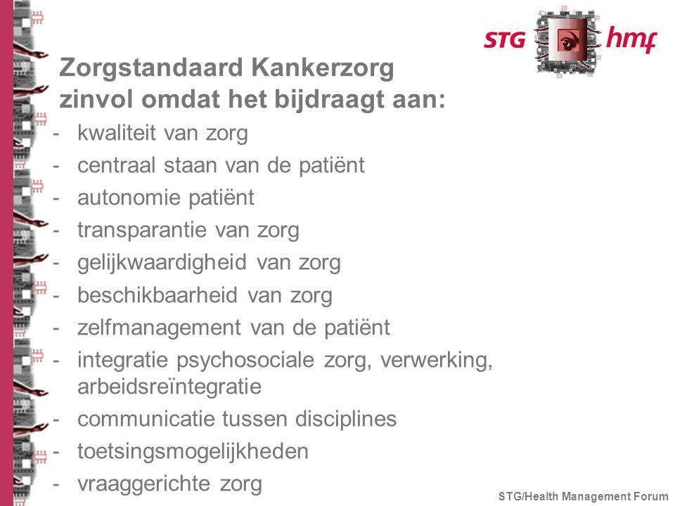 Zorgstandaard Kankerzorg zinvol omdat het bijdraagt aan: -kwaliteit van zorg -centraal staan van de patiënt -autonomie patiënt -transparantie van zorg -gelijkwaardigheid van zorg -beschikbaarheid van zorg -zelfmanagement van de patiënt -integratie psychosociale zorg, verwerking, arbeidsreïntegratie -communicatie tussen disciplines -toetsingsmogelijkheden -vraaggerichte zorg STG/Health Management Forum