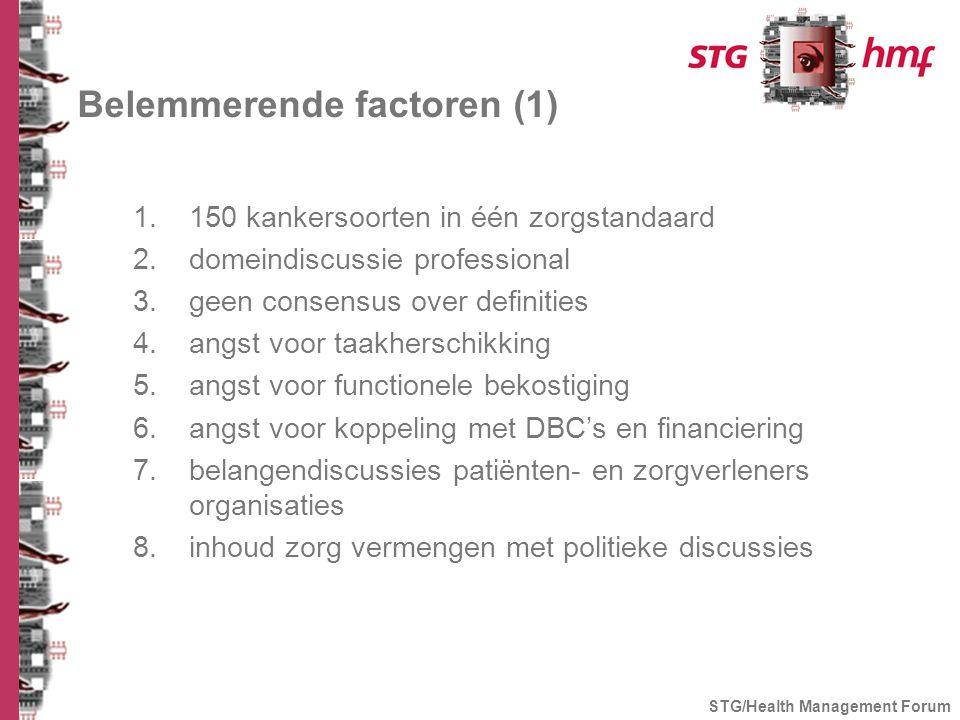 Belemmerende factoren (1) 1.150 kankersoorten in één zorgstandaard 2.domeindiscussie professional 3.geen consensus over definities 4.angst voor taakherschikking 5.angst voor functionele bekostiging 6.angst voor koppeling met DBC's en financiering 7.belangendiscussies patiënten- en zorgverleners organisaties 8.inhoud zorg vermengen met politieke discussies STG/Health Management Forum