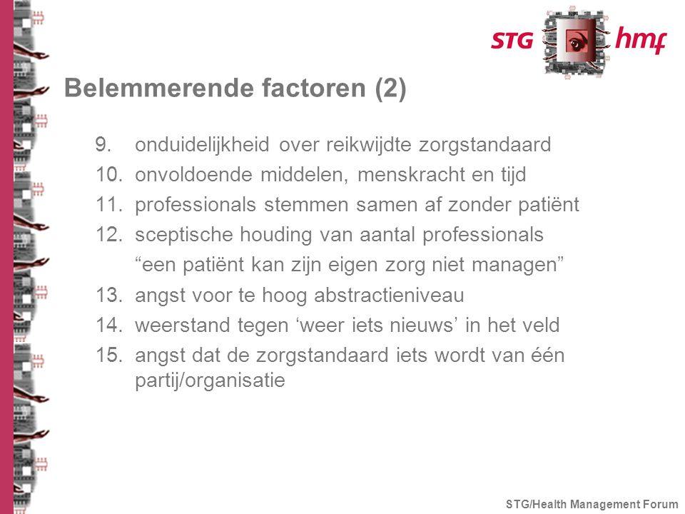 Belemmerende factoren (2) 9.onduidelijkheid over reikwijdte zorgstandaard 10.onvoldoende middelen, menskracht en tijd 11.professionals stemmen samen a