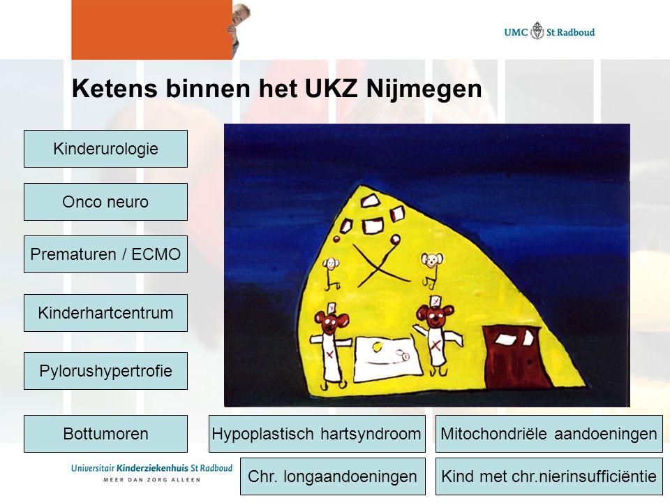 Ketens binnen het UKZ Nijmegen Kinderurologie Onco neuro Bottumoren Kind met chr.nierinsufficiëntie Prematuren / ECMO Kinderhartcentrum Hypoplastisch hartsyndroomMitochondriële aandoeningen Pylorushypertrofie Chr.