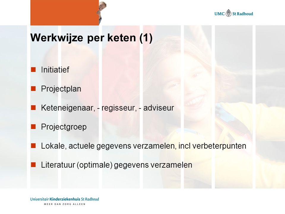 Werkwijze per keten (1) Initiatief Projectplan Keteneigenaar, - regisseur, - adviseur Projectgroep Lokale, actuele gegevens verzamelen, incl verbeterpunten Literatuur (optimale) gegevens verzamelen