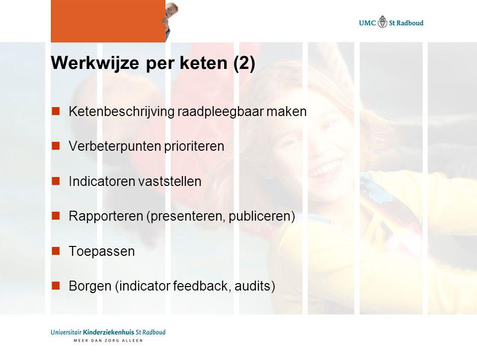 Werkwijze per keten (2) Ketenbeschrijving raadpleegbaar maken Verbeterpunten prioriteren Indicatoren vaststellen Rapporteren (presenteren, publiceren) Toepassen Borgen (indicator feedback, audits)