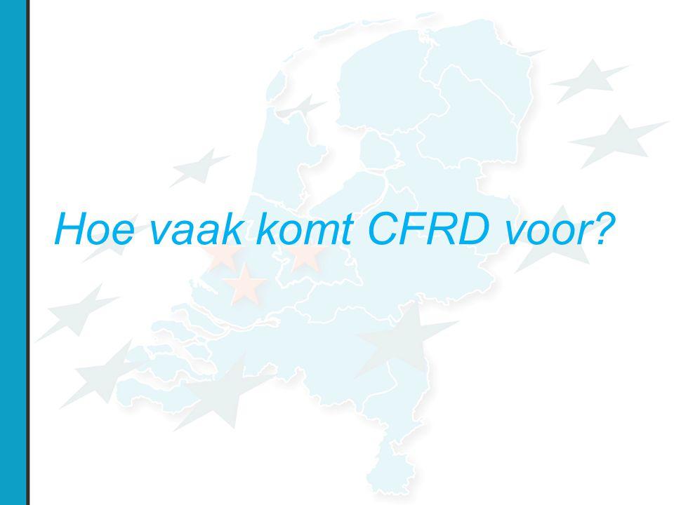 Hoe vaak komt CFRD voor? Nursing Event 2008