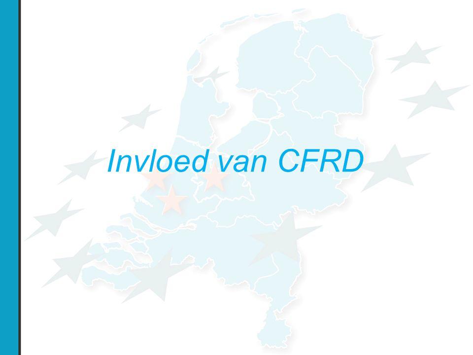 Invloed van CFRD Nursing Event 2008
