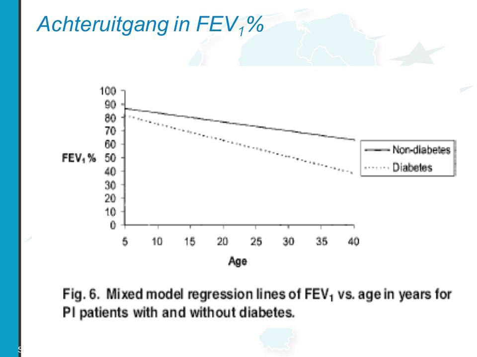 Achteruitgang in FEV 1 % Schaedel et al Paediatric Pulmonol (2002) 33:483-491