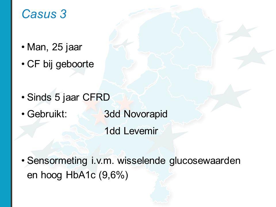 Casus 3 Man, 25 jaar CF bij geboorte Sinds 5 jaar CFRD Gebruikt:3dd Novorapid 1dd Levemir Sensormeting i.v.m.