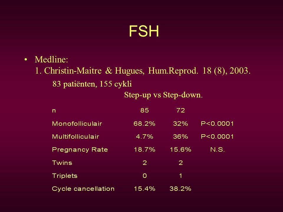 FSH Medline: 2.Eijkemans, et al, Hum.Reprod. 18 (11), 2003.