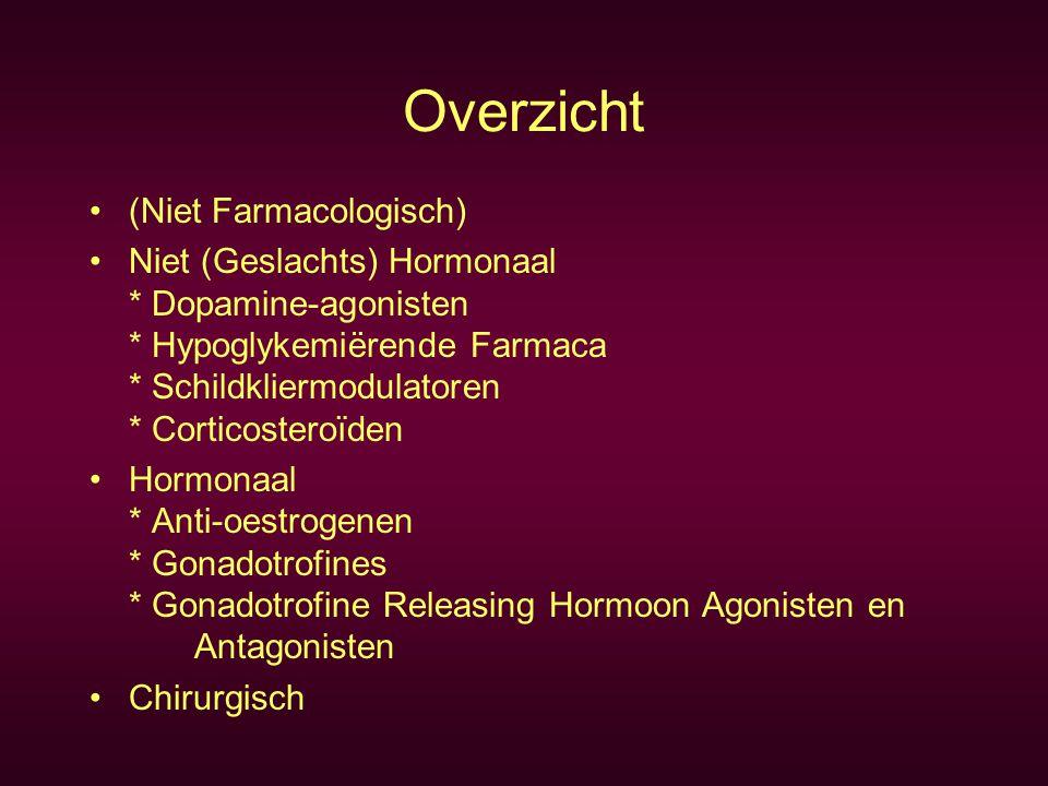 Evidence Cochrane Library/Database (Recente) Literatuur Richtlijn Ovulatie-inductie VVOG/VWRG