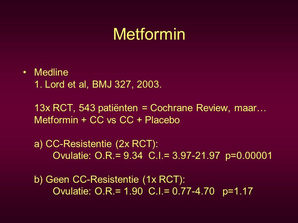 Metformin Medline 2.Costello & Eden, Fertil.Steril.