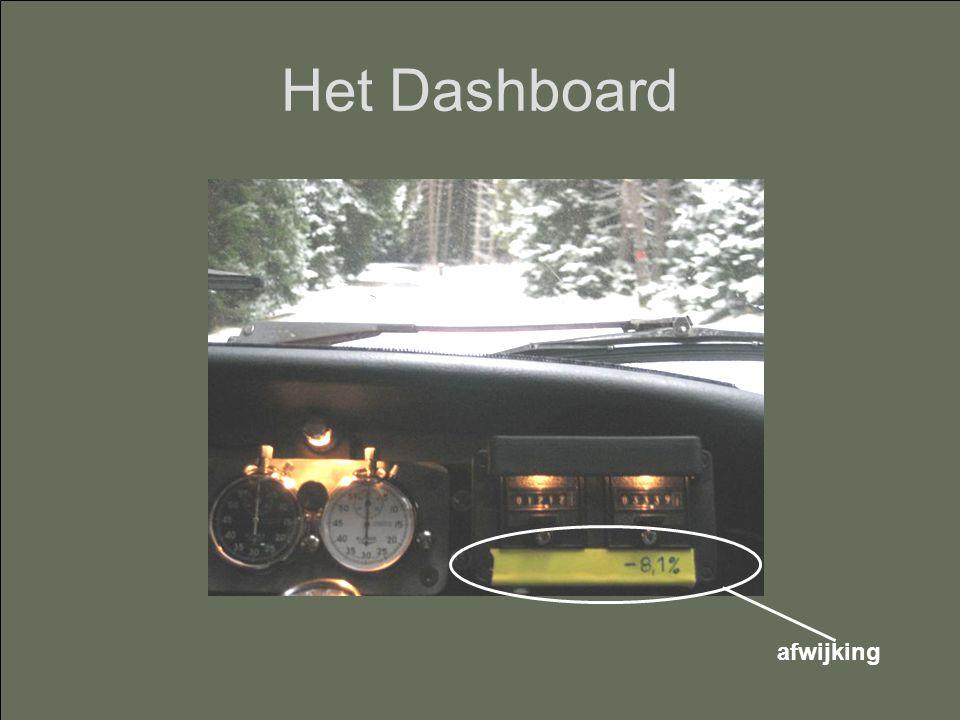 Het Dashboard afwijking