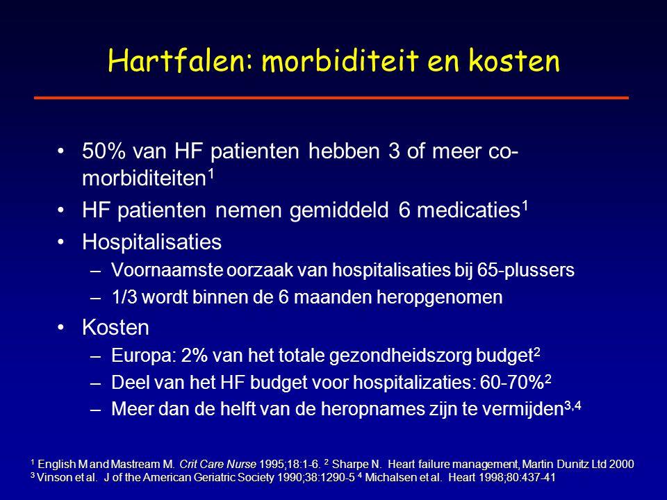Hartfalen: morbiditeit en kosten 50% van HF patienten hebben 3 of meer co- morbiditeiten 1 HF patienten nemen gemiddeld 6 medicaties 1 Hospitalisaties