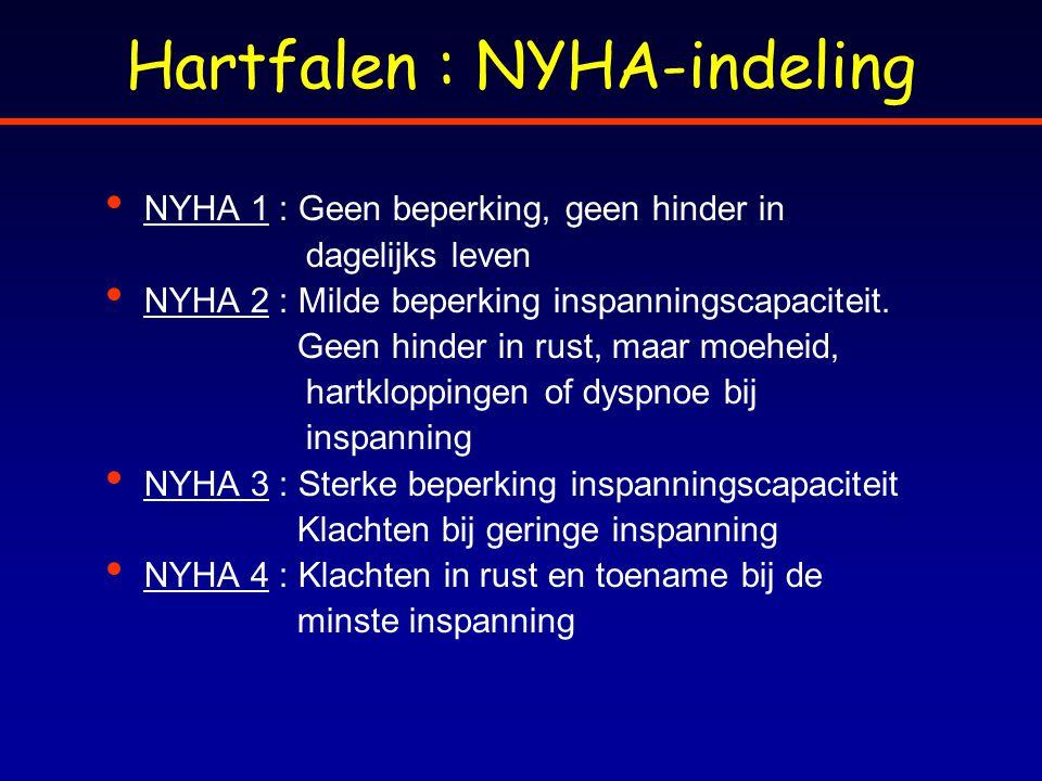 Hartfalen : NYHA-indeling NYHA 1 : Geen beperking, geen hinder in dagelijks leven NYHA 2 : Milde beperking inspanningscapaciteit. Geen hinder in rust,