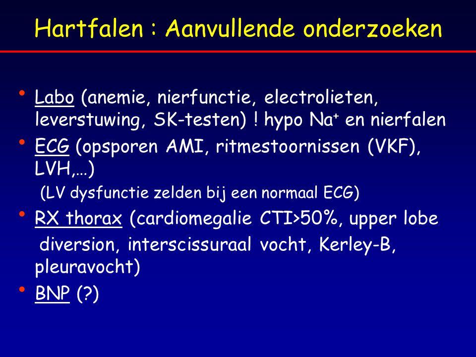 Hartfalen : Aanvullende onderzoeken Labo (anemie, nierfunctie, electrolieten, leverstuwing, SK-testen) ! hypo Na + en nierfalen ECG (opsporen AMI, rit