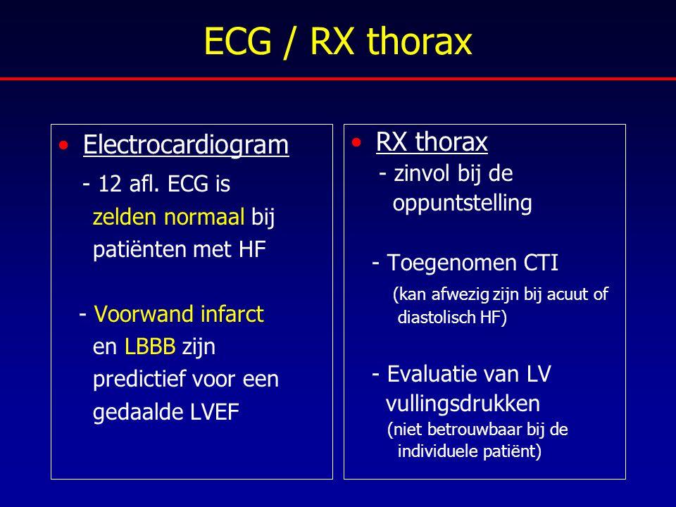 ECG / RX thorax Electrocardiogram - 12 afl. ECG is zelden normaal bij patiënten met HF - Voorwand infarct en LBBB zijn predictief voor een gedaalde LV