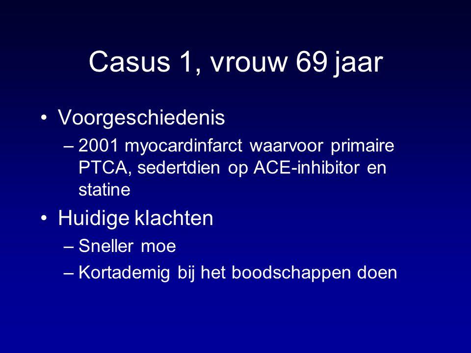 Casus 1, vrouw 69 jaar Voorgeschiedenis –2001 myocardinfarct waarvoor primaire PTCA, sedertdien op ACE-inhibitor en statine Huidige klachten –Sneller