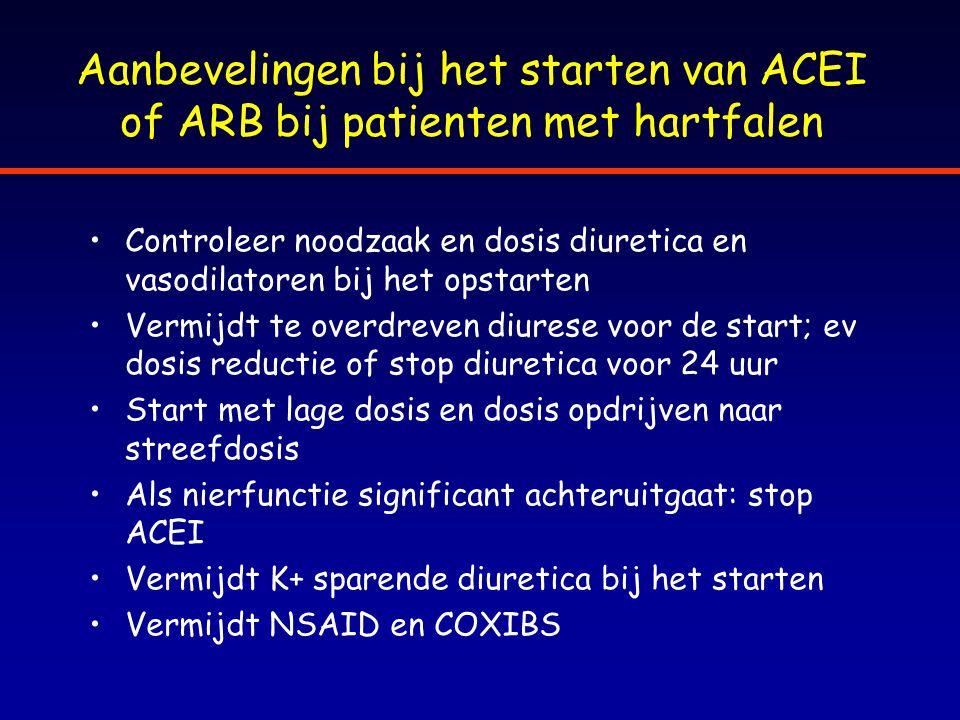 Aanbevelingen bij het starten van ACEI of ARB bij patienten met hartfalen Controleer noodzaak en dosis diuretica en vasodilatoren bij het opstarten Ve