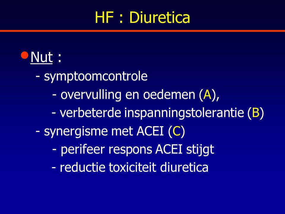 HF : Diuretica Nut : - symptoomcontrole - overvulling en oedemen (A), - verbeterde inspanningstolerantie (B) - synergisme met ACEI (C) - perifeer resp