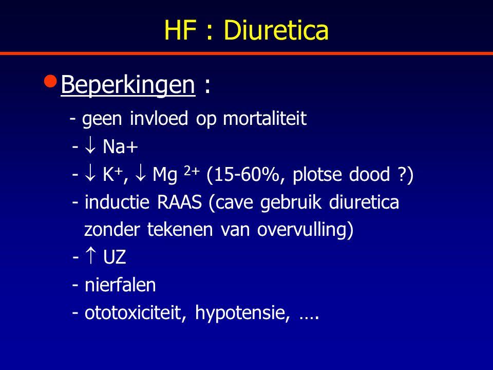 HF : Diuretica Beperkingen : - geen invloed op mortaliteit -  Na+ -  K +,  Mg 2+ (15-60%, plotse dood ?) - inductie RAAS (cave gebruik diuretica zo