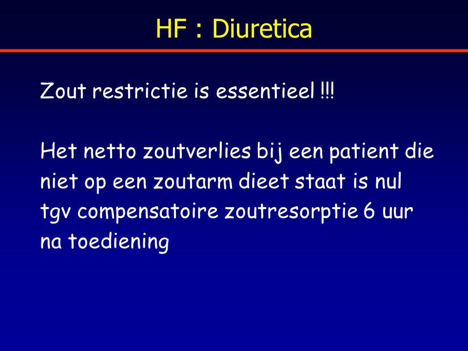 HF : Diuretica Zout restrictie is essentieel !!! Het netto zoutverlies bij een patient die niet op een zoutarm dieet staat is nul tgv compensatoire zo