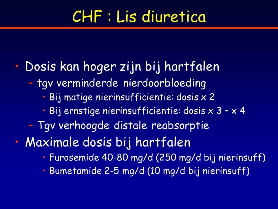 CHF : Lis diuretica Dosis kan hoger zijn bij hartfalen –tgv verminderde nierdoorbloeding Bij matige nierinsufficientie: dosis x 2 Bij ernstige nierins