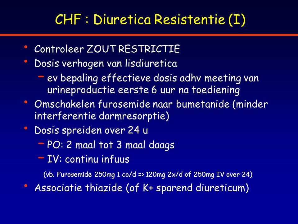 CHF : Diuretica Resistentie (I) Controleer ZOUT RESTRICTIE Dosis verhogen van lisdiuretica – ev bepaling effectieve dosis adhv meeting van urineproduc