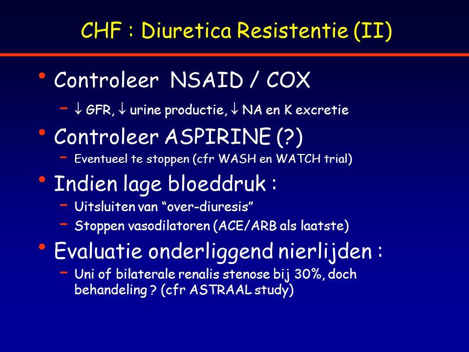 CHF : Diuretica Resistentie (II) Controleer NSAID / COX –  GFR,  urine productie,  NA en K excretie Controleer ASPIRINE (?) – Eventueel te stoppen