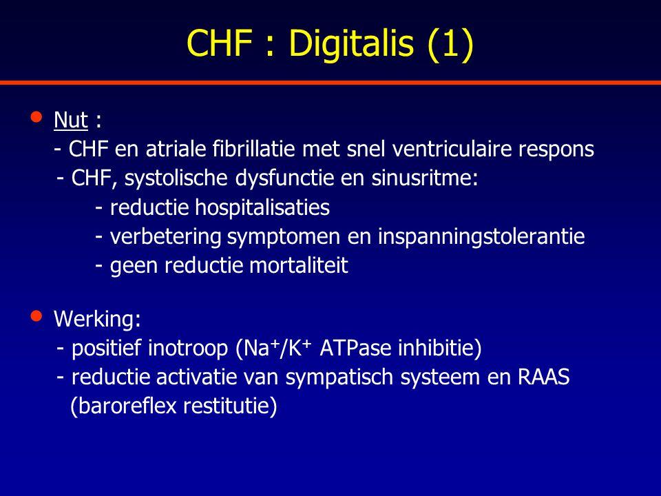 CHF : Digitalis (1) Nut : - CHF en atriale fibrillatie met snel ventriculaire respons - CHF, systolische dysfunctie en sinusritme: - reductie hospital