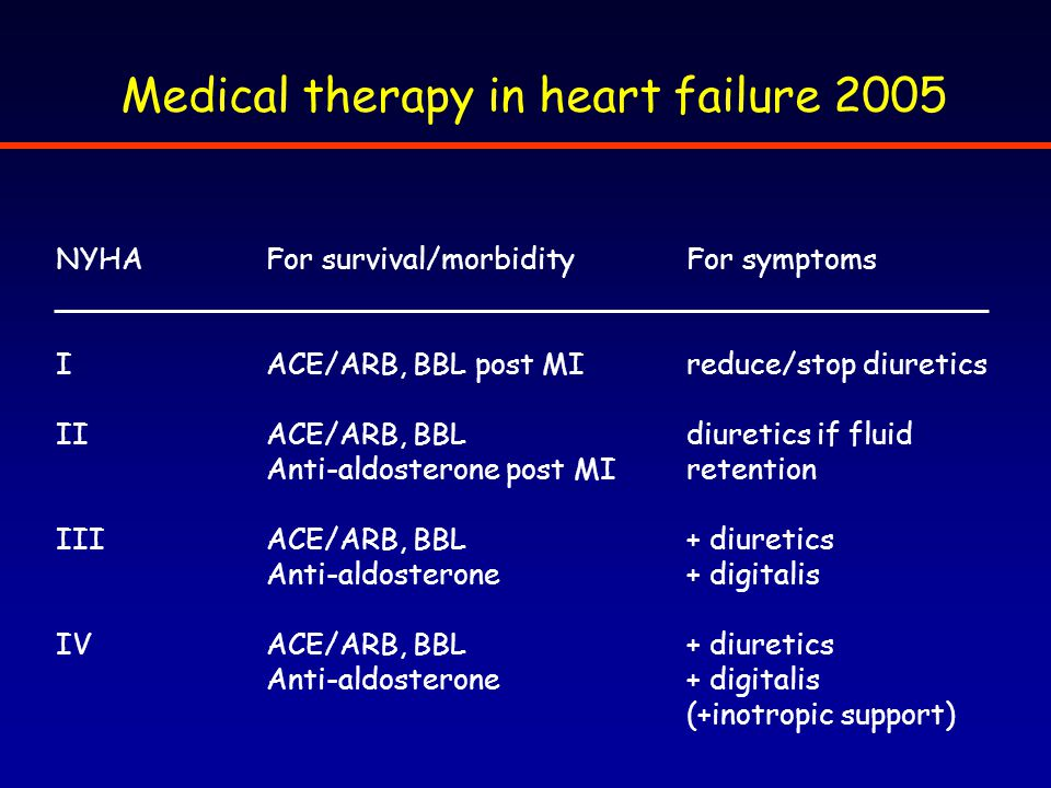 Medical therapy in heart failure 2005 NYHAFor survival/morbidityFor symptoms IACE/ARB, BBL post MIreduce/stop diuretics IIACE/ARB, BBLdiuretics if flu