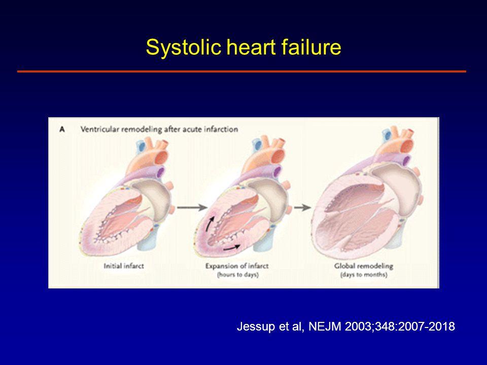 Systolic heart failure Jessup et al, NEJM 2003;348:2007-2018