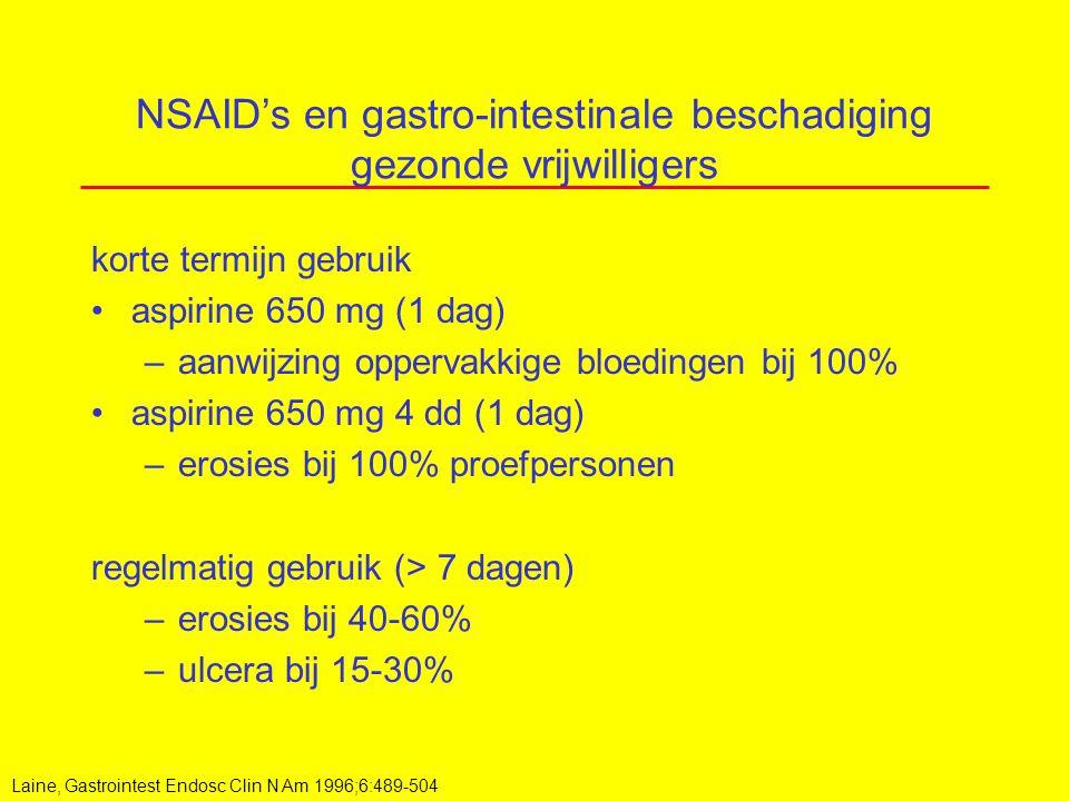 NSAID's en gastro-intestinale beschadiging gezonde vrijwilligers korte termijn gebruik aspirine 650 mg (1 dag) –aanwijzing oppervakkige bloedingen bij 100% aspirine 650 mg 4 dd (1 dag) –erosies bij 100% proefpersonen regelmatig gebruik (> 7 dagen) –erosies bij 40-60% –ulcera bij 15-30% Laine, Gastrointest Endosc Clin N Am 1996;6:489-504