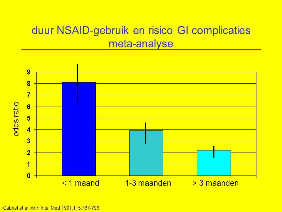 duur NSAID-gebruik en risico GI complicaties meta-analyse odds ratio 3 maanden Gabriel et al, Ann Inter Med 1991;115:787-796