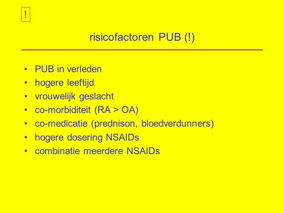 risicofactoren PUB (!) PUB in verleden hogere leeftijd vrouwelijk geslacht co-morbiditeit (RA > OA) co-medicatie (prednison, bloedverdunners) hogere dosering NSAIDs combinatie meerdere NSAIDs !