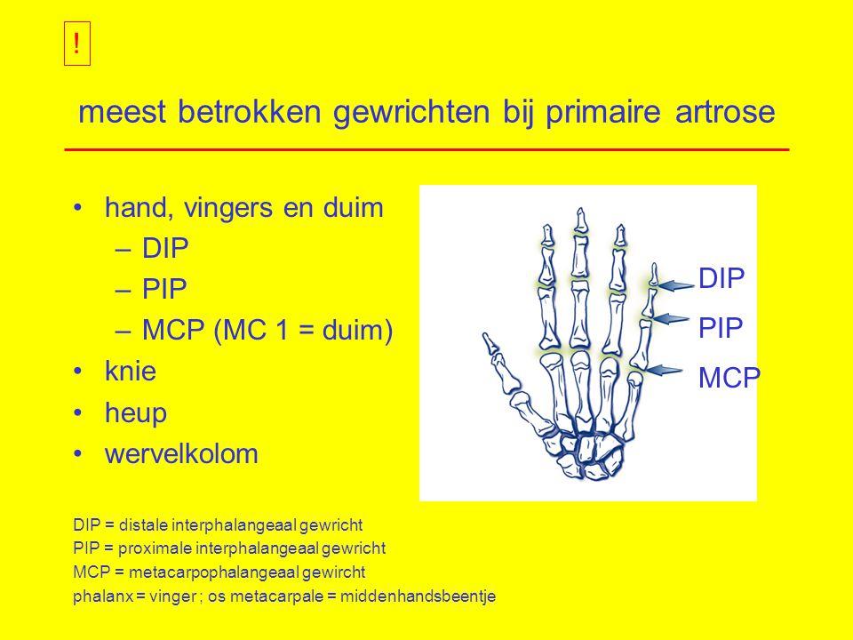 meest betrokken gewrichten bij primaire artrose hand, vingers en duim –DIP –PIP –MCP (MC 1 = duim) knie heup wervelkolom DIP = distale interphalangeaal gewricht PIP = proximale interphalangeaal gewricht MCP = metacarpophalangeaal gewircht phalanx = vinger ; os metacarpale = middenhandsbeentje DIP PIP MCP !