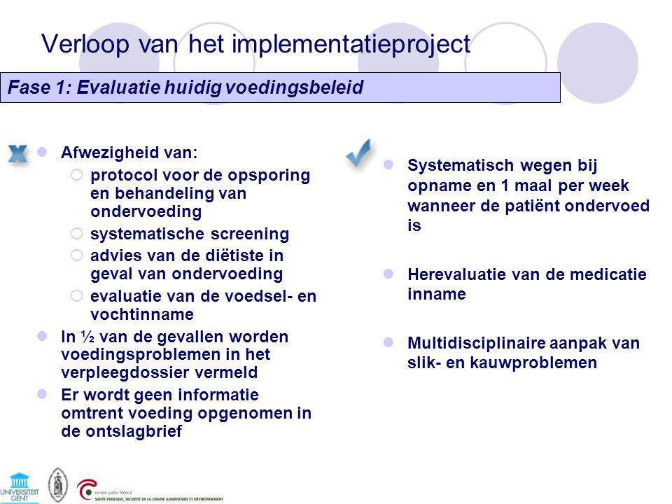 Verloop van het implementatieproject Fase 1: Evaluatie huidig voedingsbeleid Systematisch wegen bij opname en 1 maal per week wanneer de patiënt onder