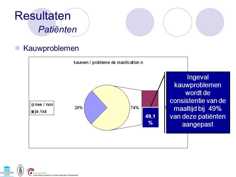Resultaten Patiënten Kauwproblemen Ingeval kauwproblemen wordt de consistentie van de maaltijd bij 49% van deze patiënten aangepast 49,1 %