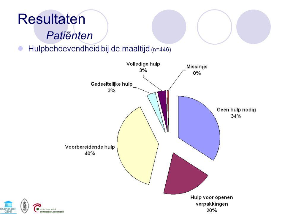 Resultaten Patiënten Hulpbehoevendheid bij de maaltijd (n=446)