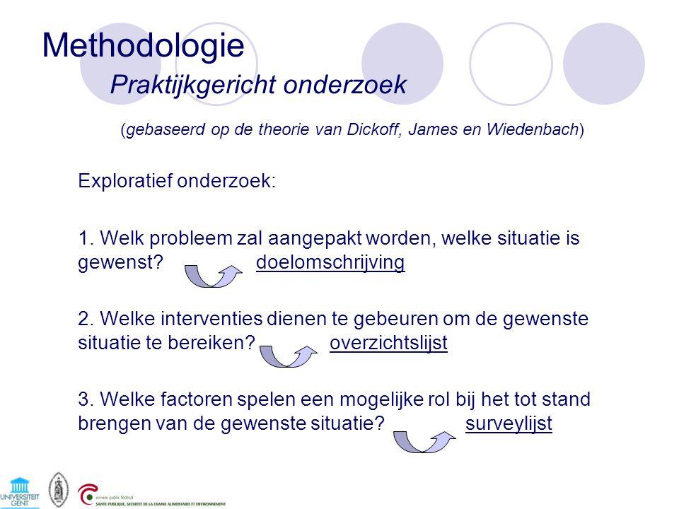 Methodologie Praktijkgericht onderzoek (gebaseerd op de theorie van Dickoff, James en Wiedenbach) Exploratief onderzoek: 1. Welk probleem zal aangepak