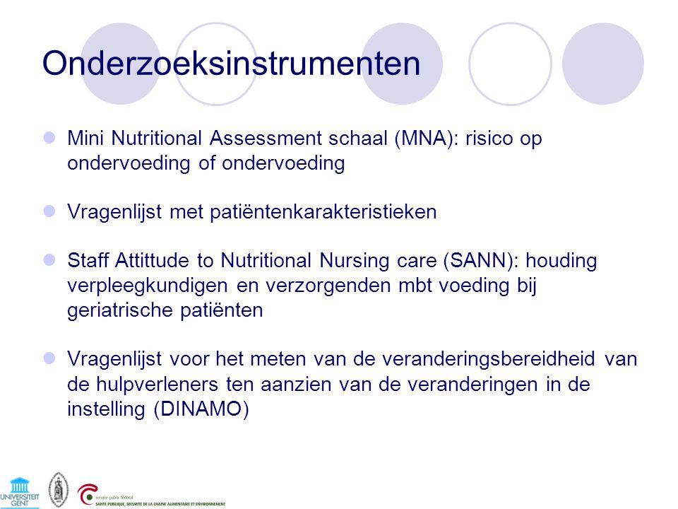 Onderzoeksinstrumenten Mini Nutritional Assessment schaal (MNA): risico op ondervoeding of ondervoeding Vragenlijst met patiëntenkarakteristieken Staf