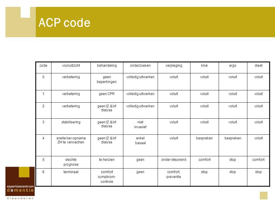 ACP code codevooruitzichtbehandelingonderzoekenverplegingkinéergodieet 0verbeteringgeen beperkingen volledig uitwerkenvoluit 1verbeteringgeen CPRvolle