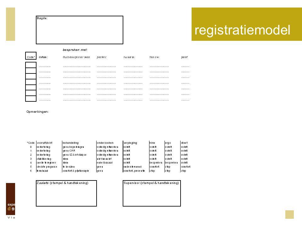 registratiemodel