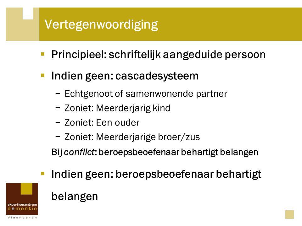 Vertegenwoordiging  Principieel: schriftelijk aangeduide persoon  Indien geen: cascadesysteem − Echtgenoot of samenwonende partner − Zoniet: Meerder