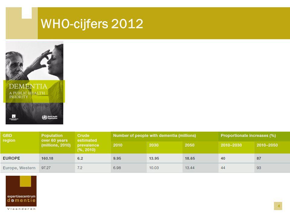 WHO-cijfers 2012 4