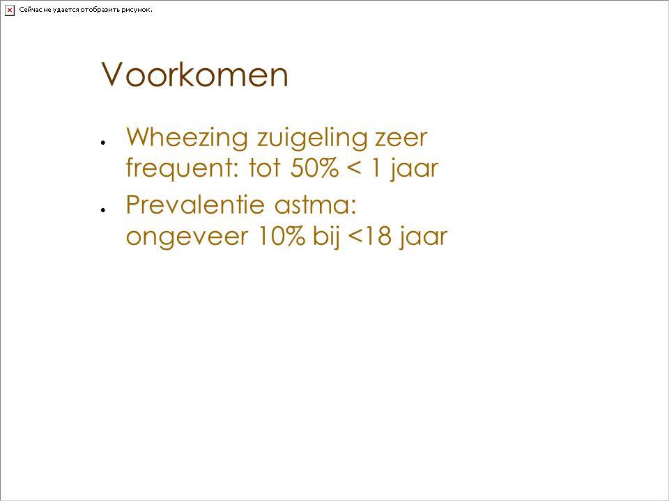 Voorkomen  Wheezing zuigeling zeer frequent: tot 50% < 1 jaar  Prevalentie astma: ongeveer 10% bij <18 jaar