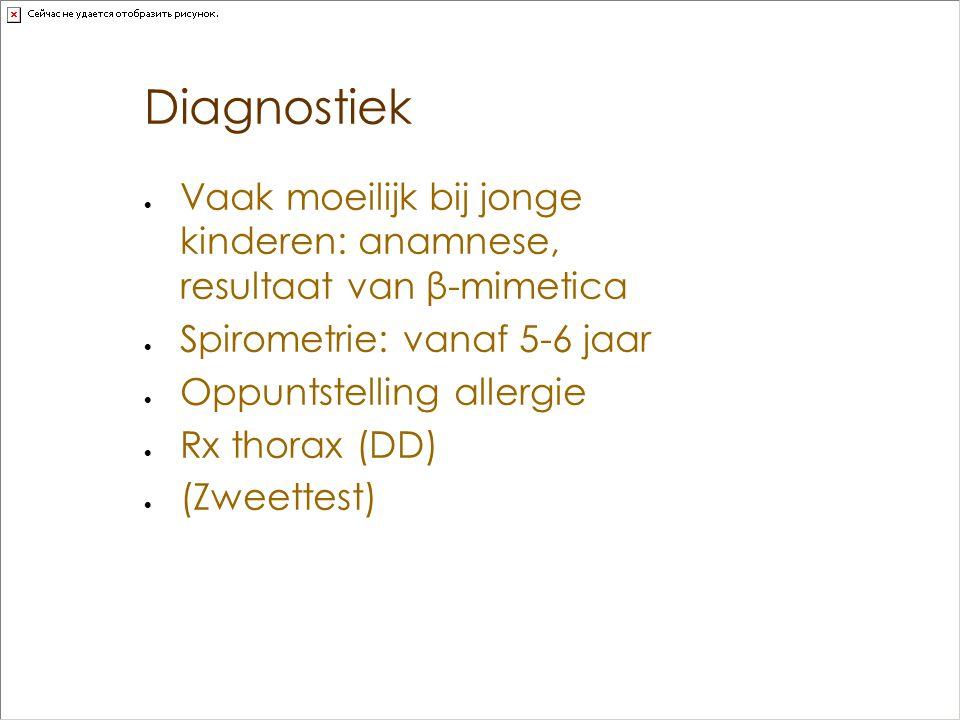 Diagnostiek  Vaak moeilijk bij jonge kinderen: anamnese, resultaat van β-mimetica  Spirometrie: vanaf 5-6 jaar  Oppuntstelling allergie  Rx thorax