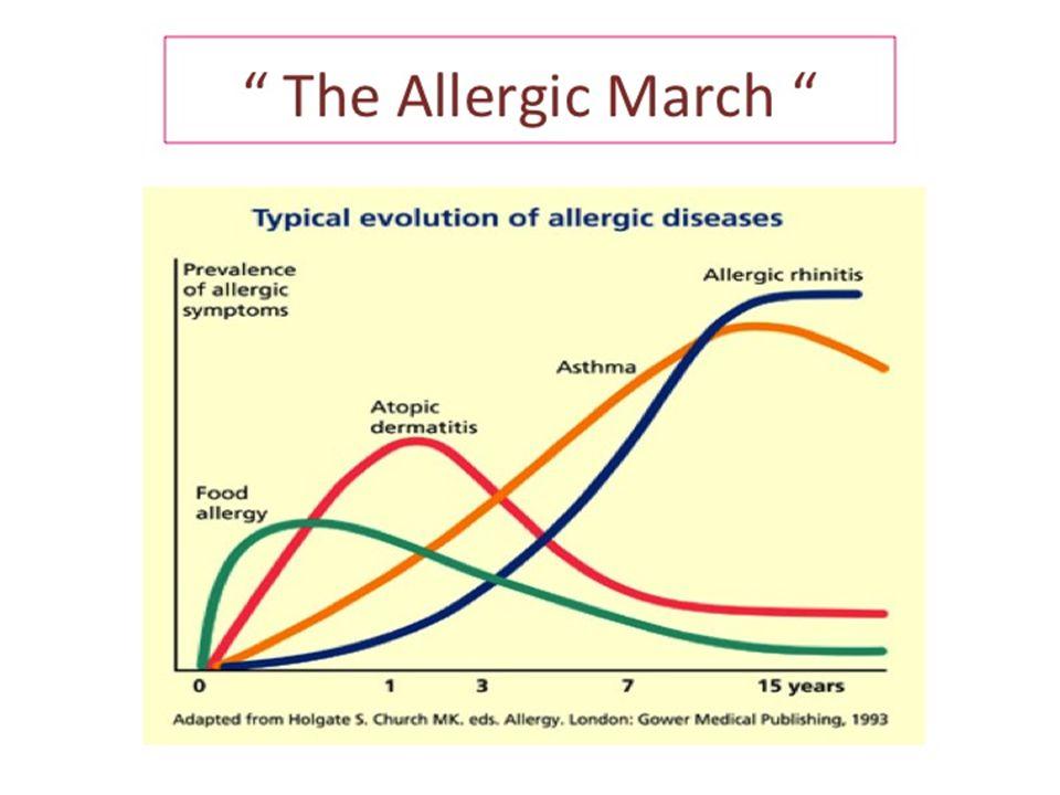 Diagnostiek allergie  Ook bij jonge kinderen, zeker vanaf zes maanden  RAST  Huidpriktesten  Bloedbeeld (eosinofielen)  DD uitwerken bv coeliakie