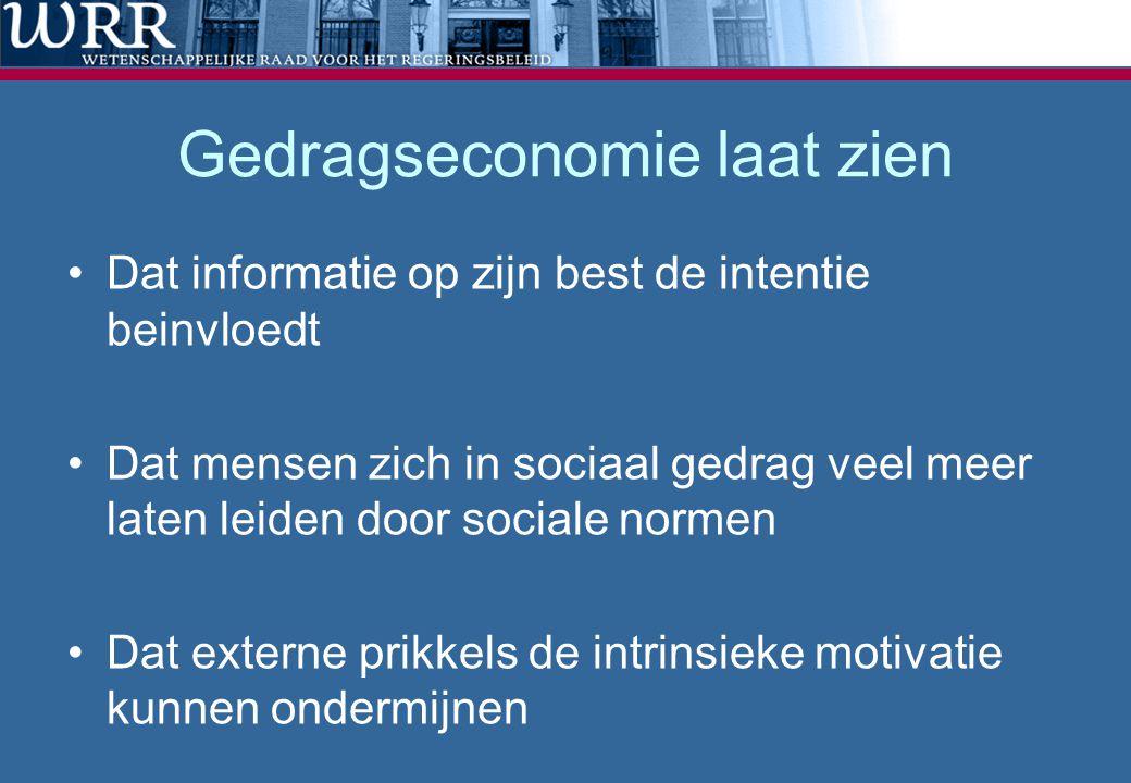 Gedragseconomie laat zien Dat informatie op zijn best de intentie beinvloedt Dat mensen zich in sociaal gedrag veel meer laten leiden door sociale normen Dat externe prikkels de intrinsieke motivatie kunnen ondermijnen